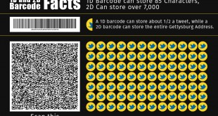 Why Barcode Is Better Then RFID For Tracking Products