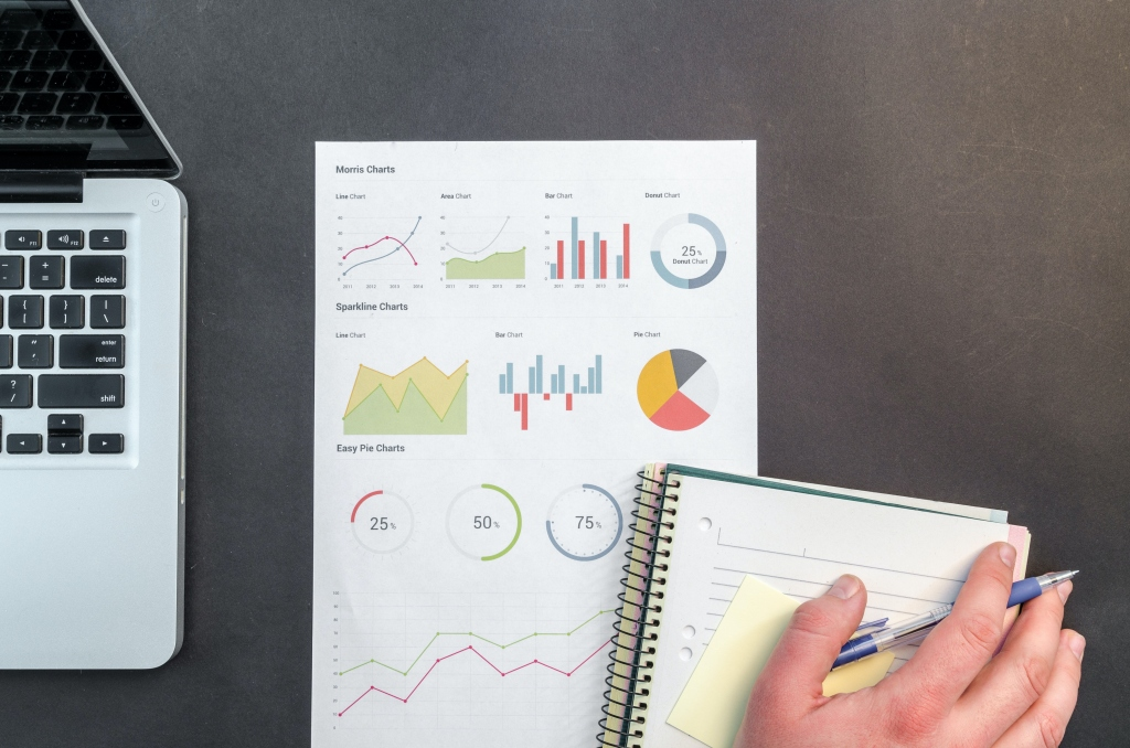 4 Types Of Marketing Your Business Should Be Offering